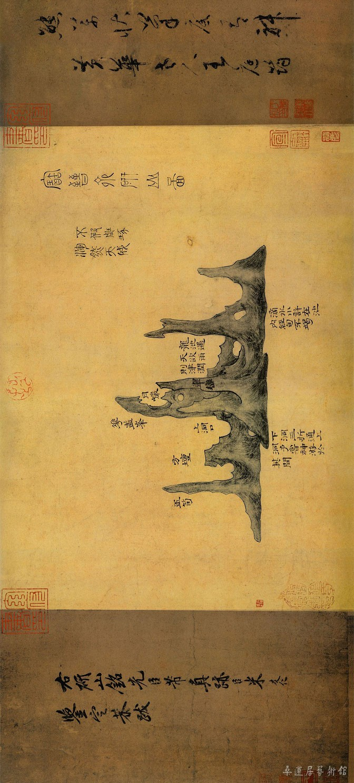 米芾-研山铭-北京故宫博物院_03